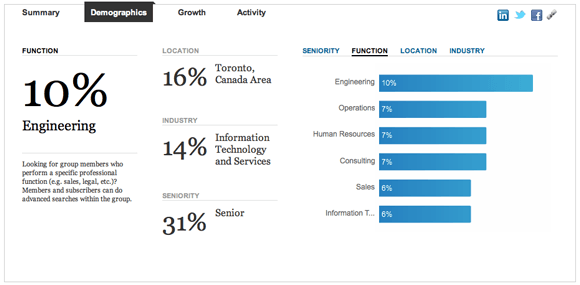 Fuctional Demographics in linkedIn groups