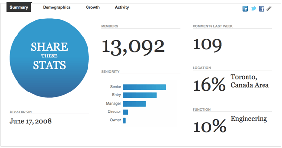 LinkedIn Groups Demographics and Analytics - Screengrab