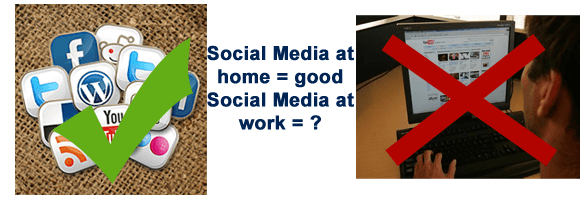 Social Media at Work Policies for recruiters