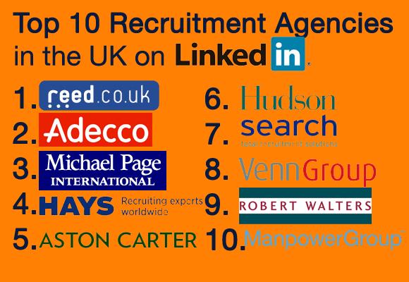 top-10-agencies-in-UK-infographic