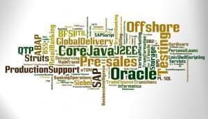 Wordle-Word-Cloud-India--Top-Skills
