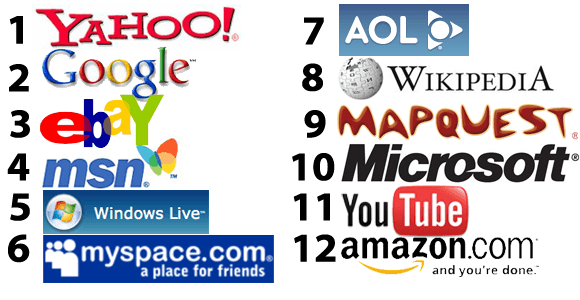 Top-12-Websites-2007
