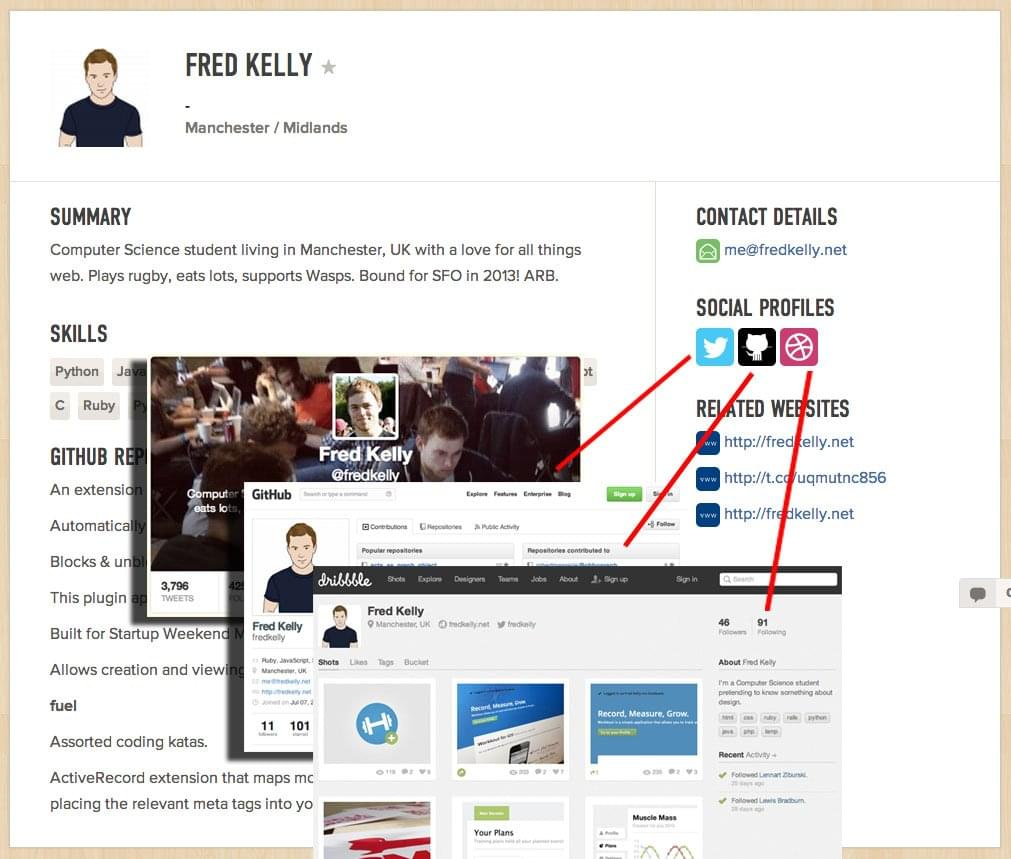 3Sourcing Sample Profile Fred Kelly