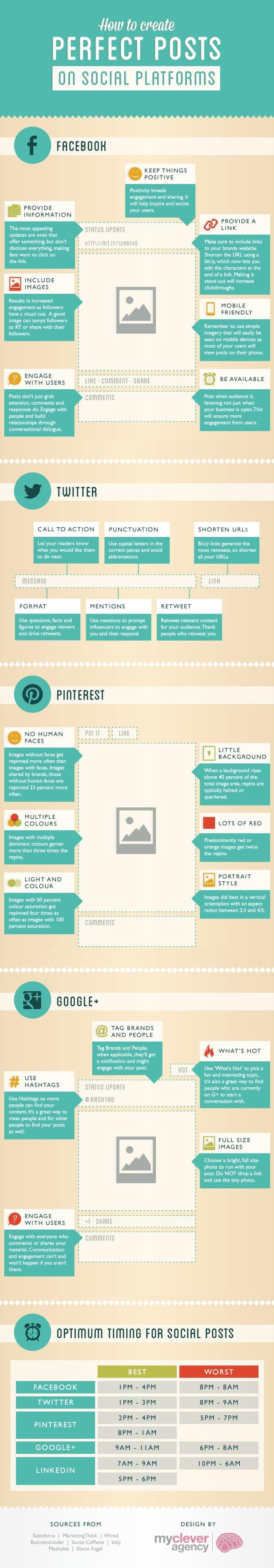 Perfect Posts Infographic