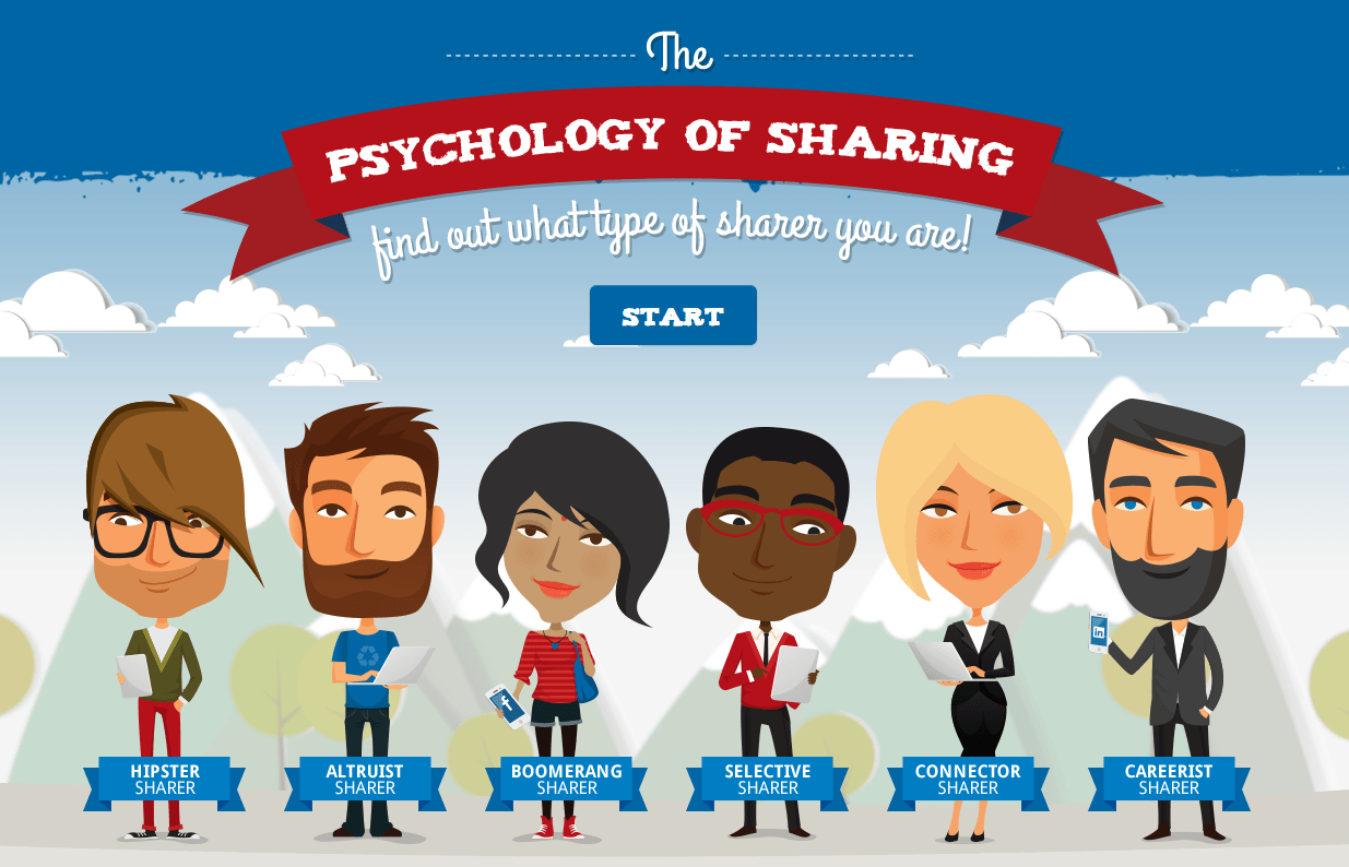 The Psychology of Sharing Quiz