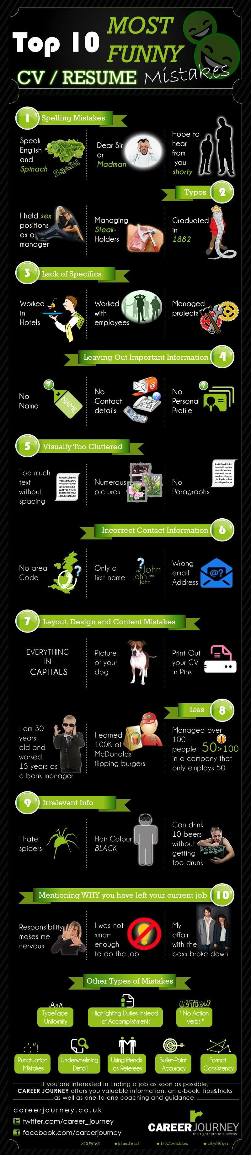 top 10 most cv r 195 ƒ 169 sum 195 ƒ 169 mistakes infographic