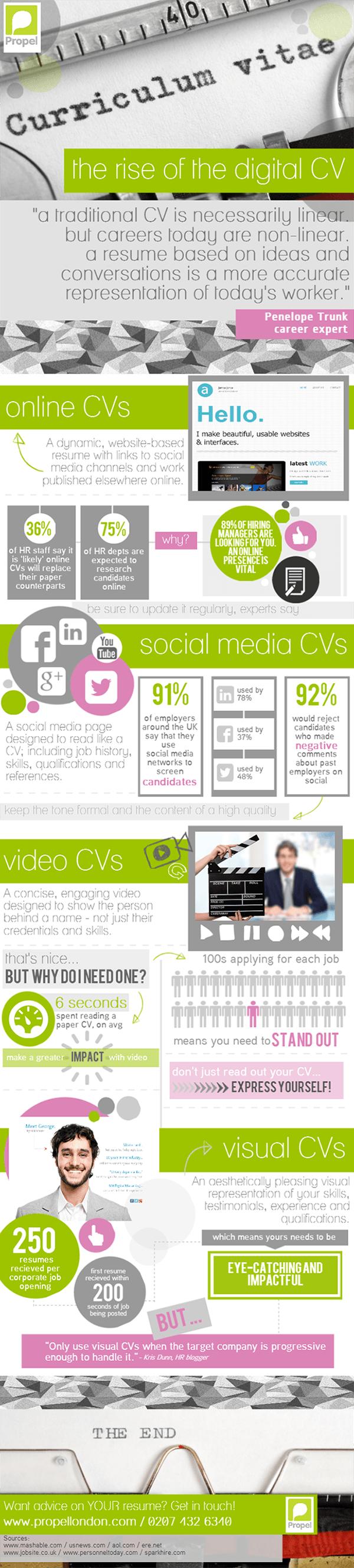 Digital Resume 11 general resume vs digital The Rise Of The Digital Cv Infographic