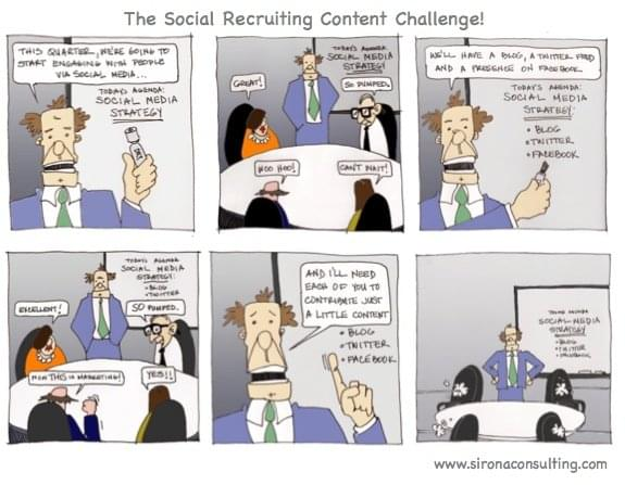 linkedin publishing