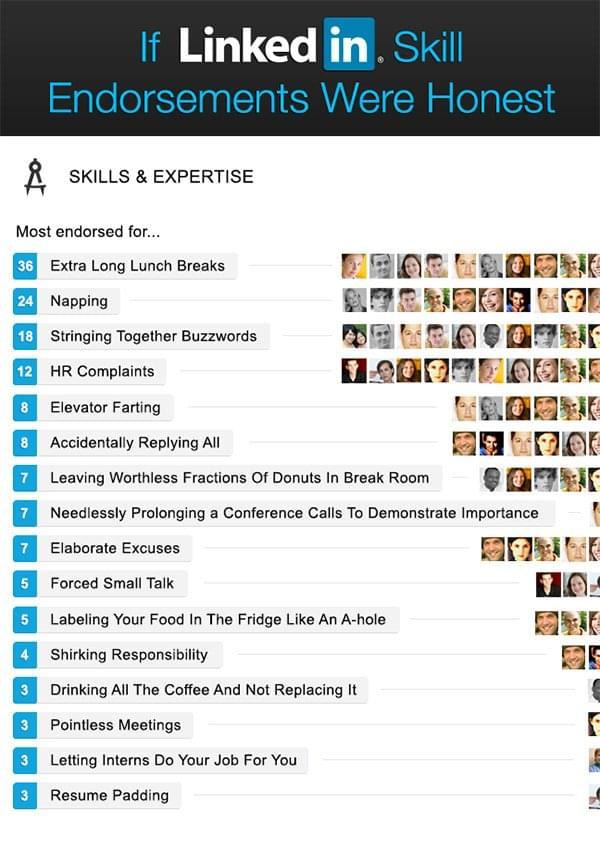 honest linkedin endorsements