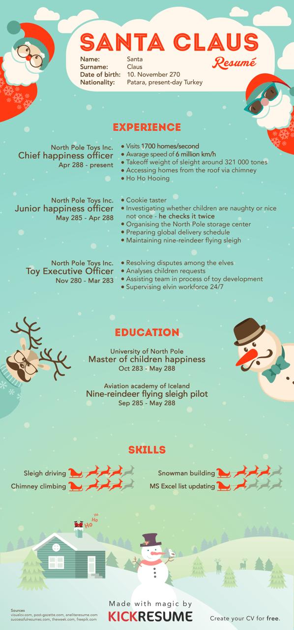 Santa-Claus-resume