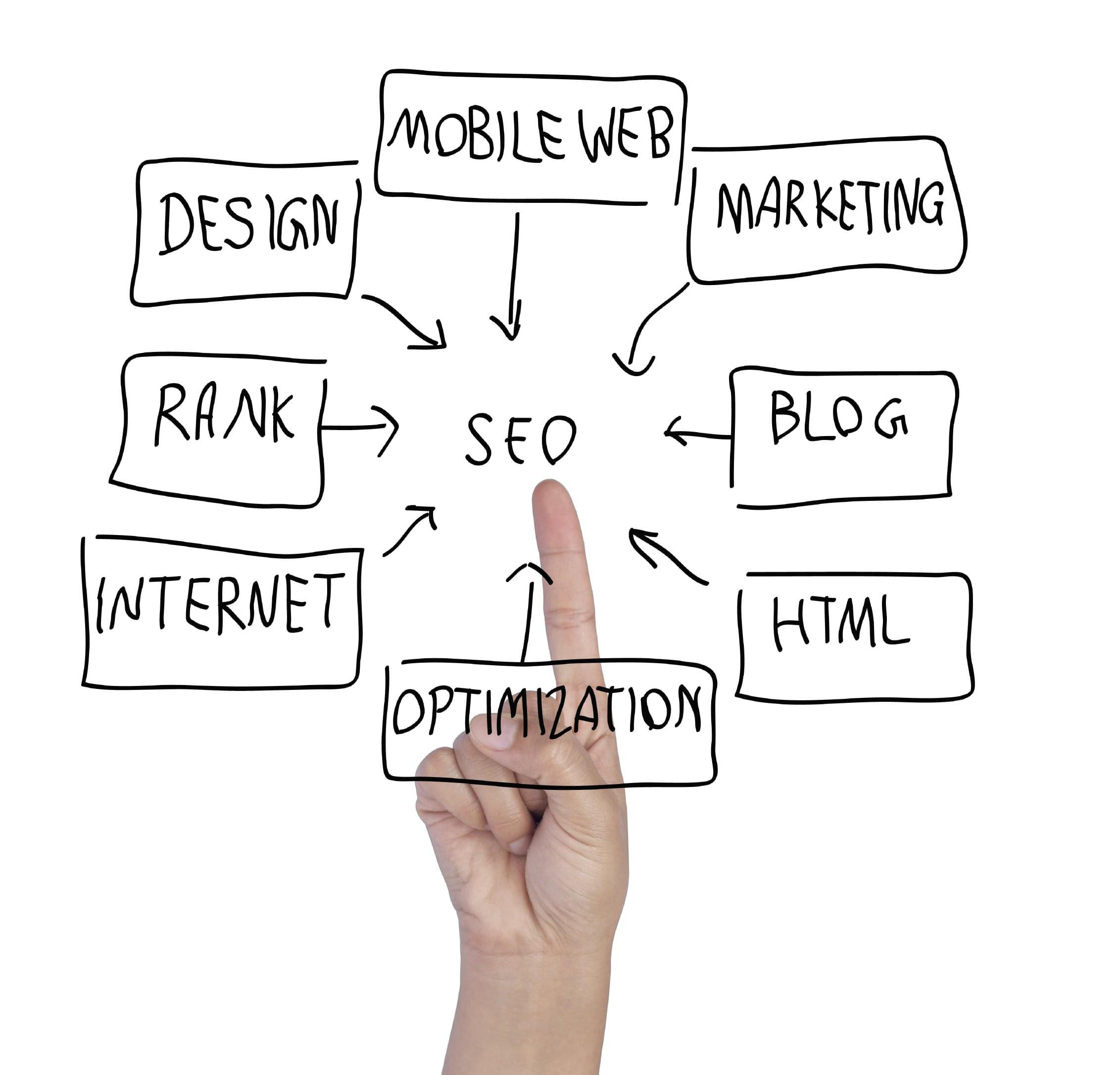 seo for recruiters