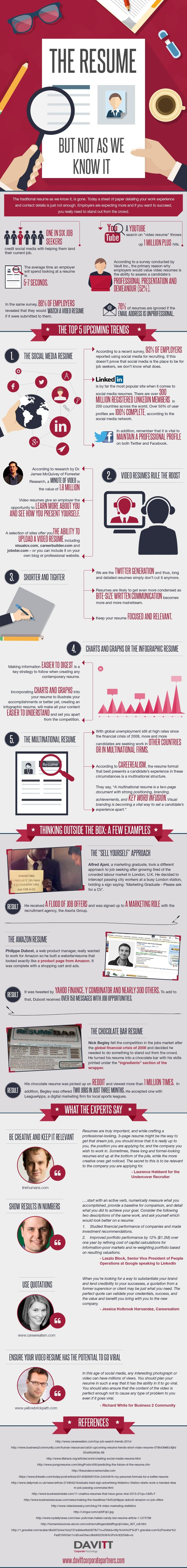How to: Keep Up with Changing Resume Trends (Infographic)