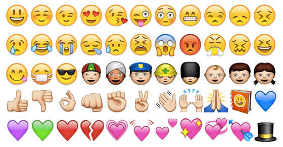 First SwiftKey Emoji Report 2015