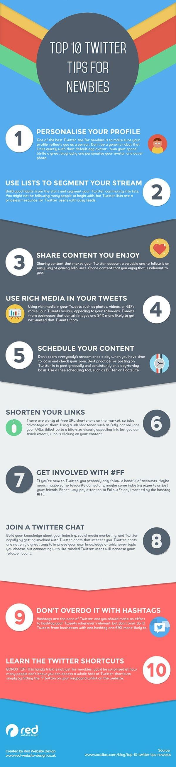 Top 10 Twitter Tips for Newbies Infographic