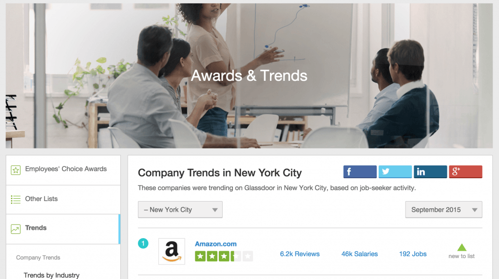 Glassdoor: Company and Job Trends