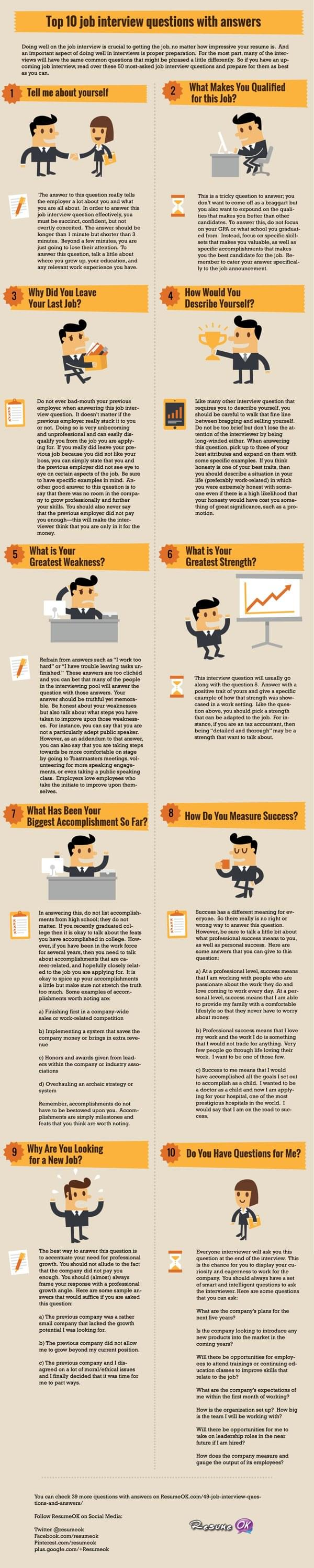 top job interview questions answers