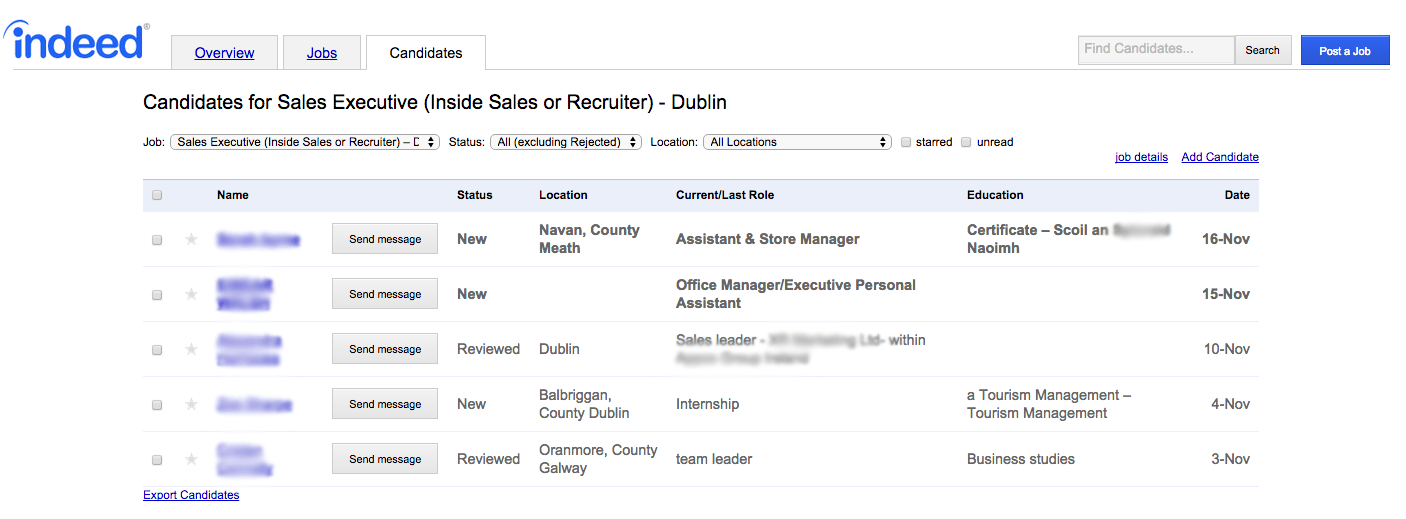 A Complete Guide to Indeed Job Posting