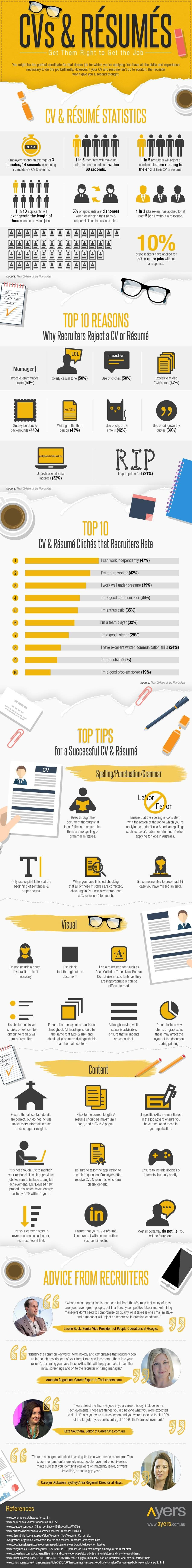 Is Your Resume Up to Scratch? (Infographic) - Social Talent