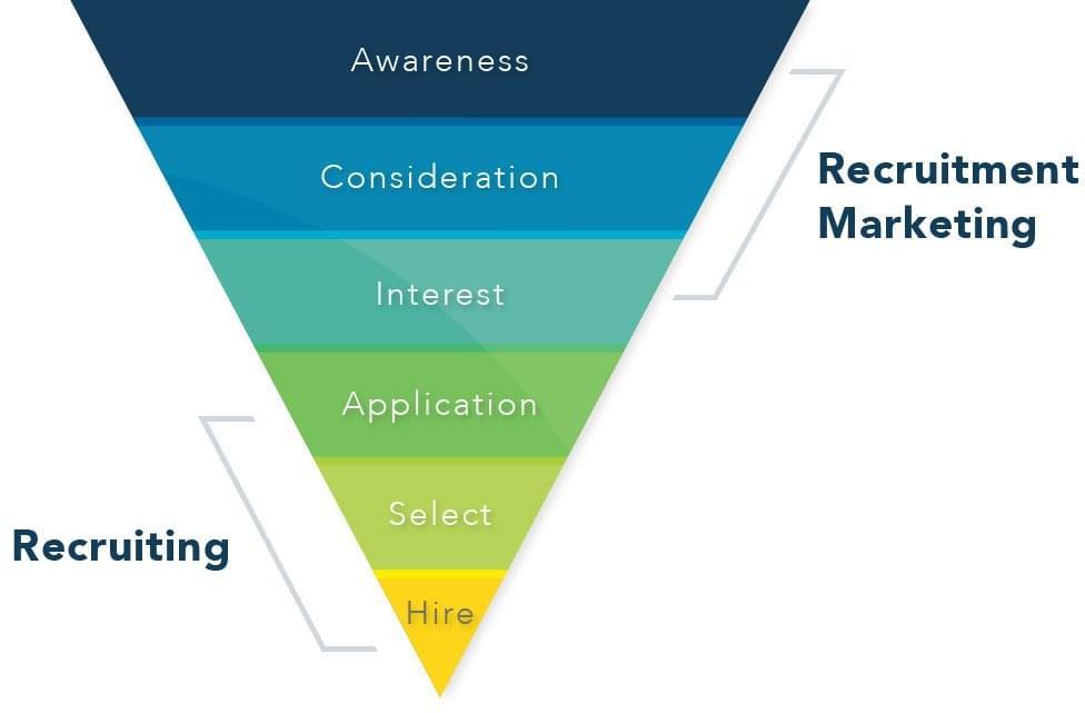 Pyramid-hire