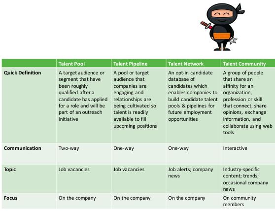talent-community-concepts