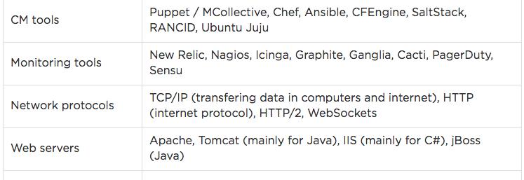 web servers glossary