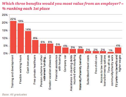 millennial-benefits