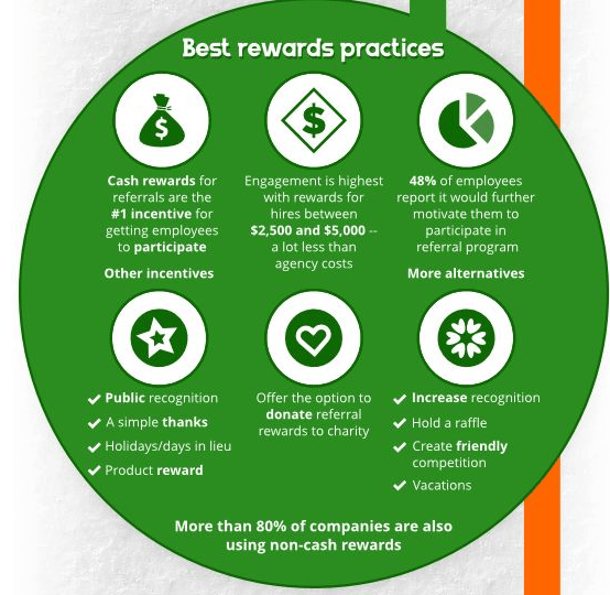 employee-referral-programme-rewards