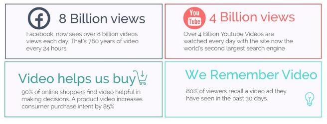 video-job-advertising