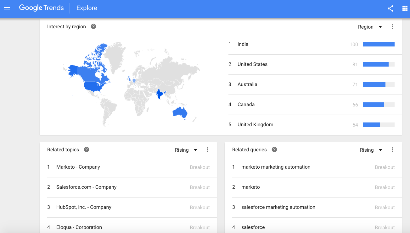 google-trends-search-term