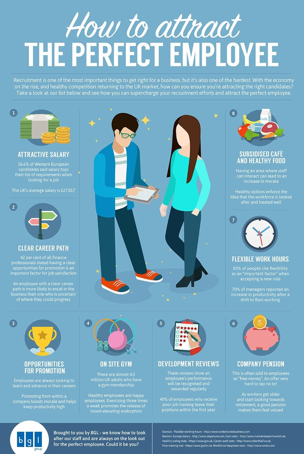 how to attract the perfect employee infographic social talent how to attract the perfect employee