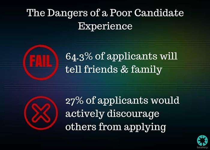 dangers-of-a-poor-candidate-experience