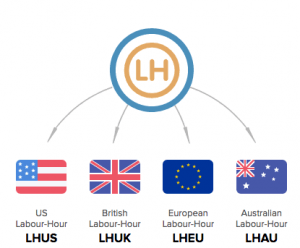 LH Tokens // ChronoBank