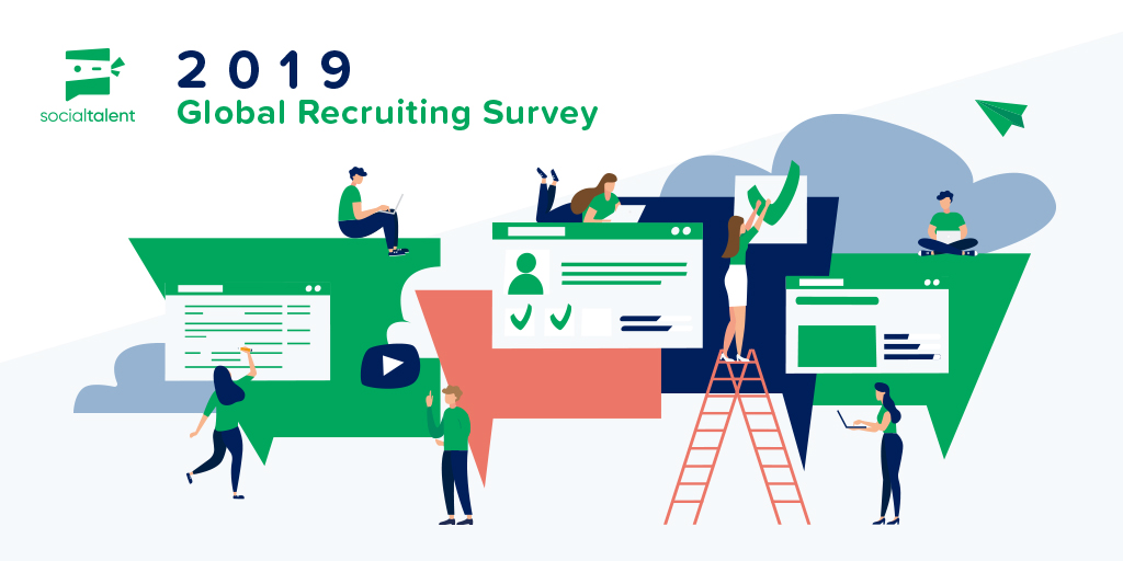 SocialTalent Global Recruiting Survey