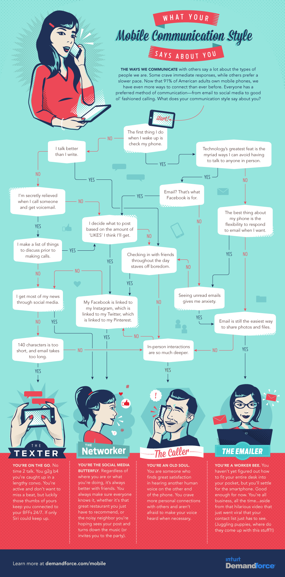 What your mobile communication style says about you